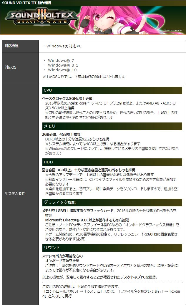 SDVX CLOUD動作環境表