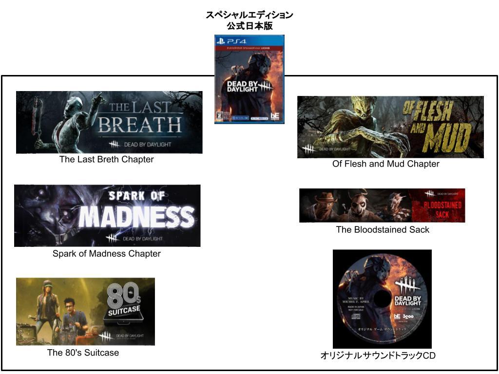 スペシャルエディション 公式日本版収録内容