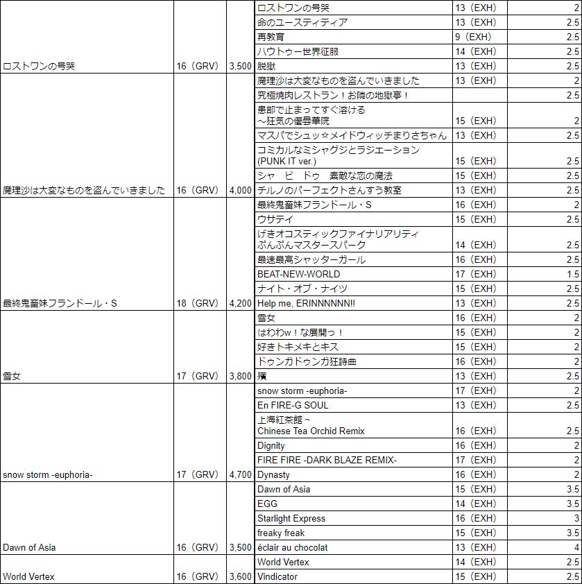 おうちボルテ解禁曲リスト(GRV2)