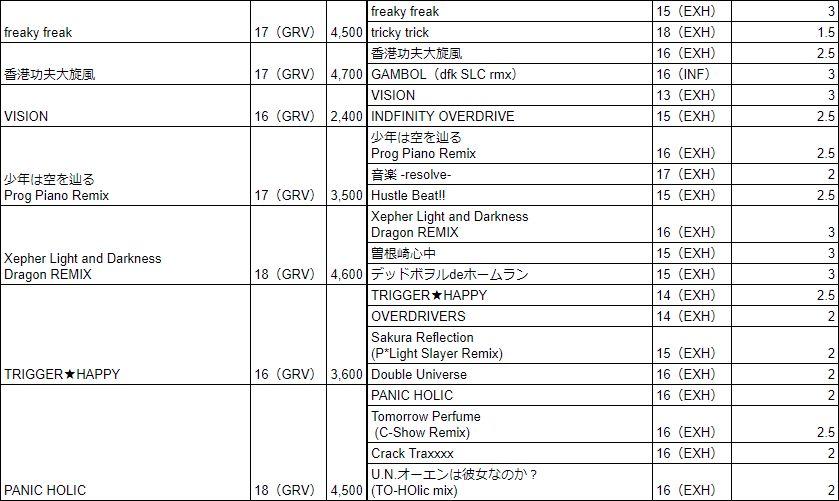 おうちボルテ解禁曲リスト(GRV3)