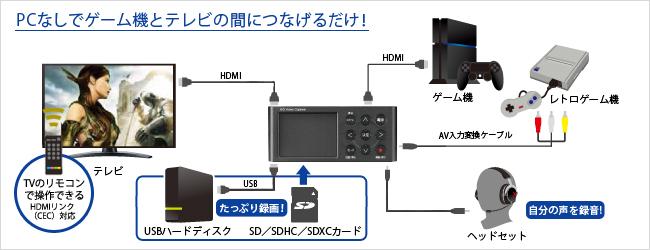 GV-HDREC接続方法